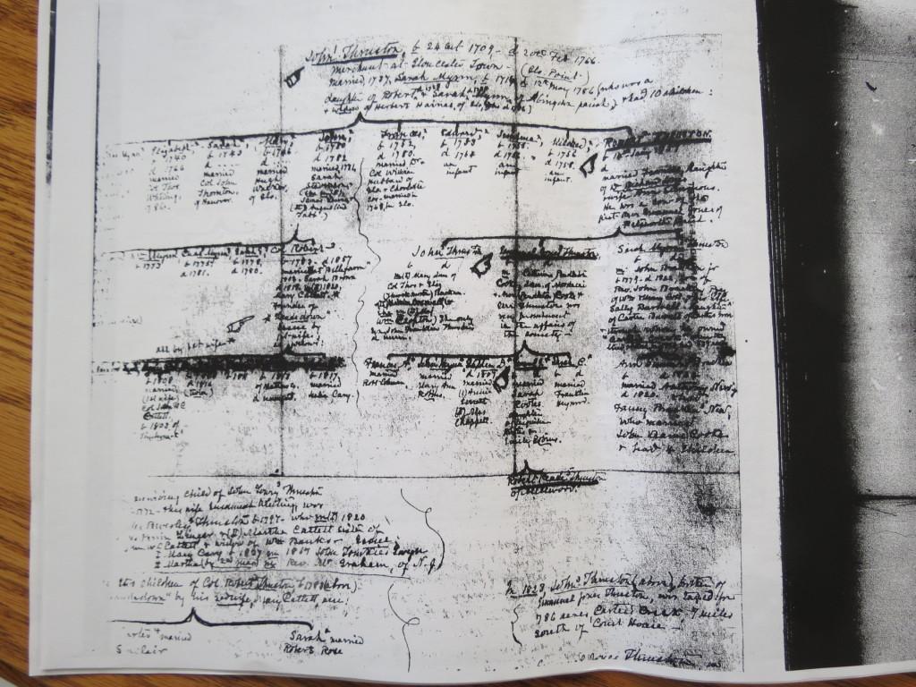Genealogy charts from Rockefeller Lib 006