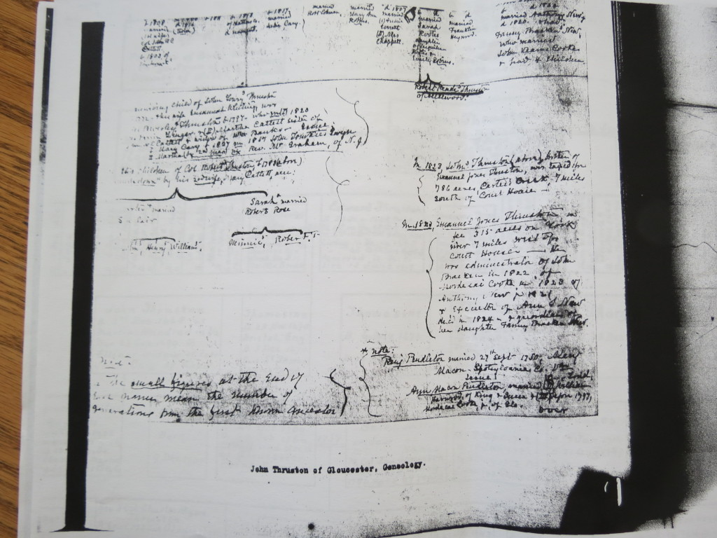 Genealogy charts from Rockefeller Lib 007