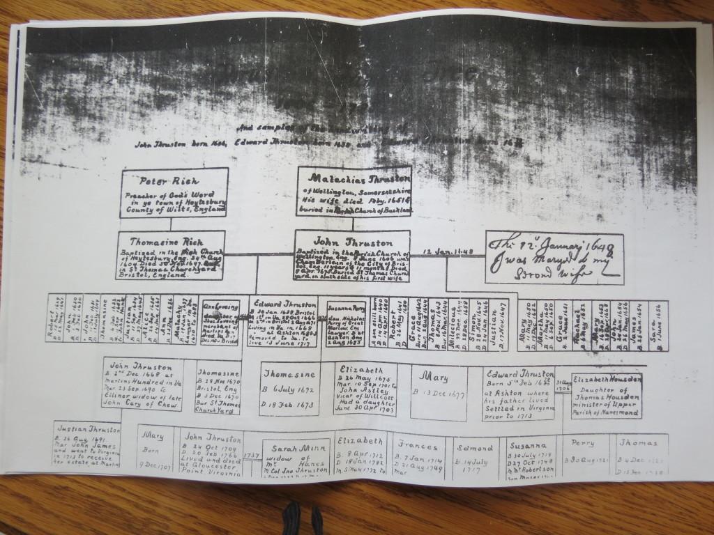 Genealogy charts from Rockefeller Lib 009