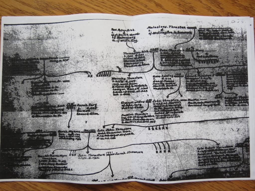 Genealogy charts from Rockefeller Lib 011